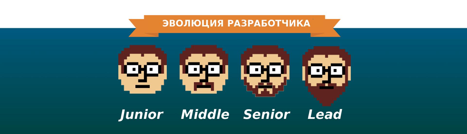 ранги программистов - Indigo
